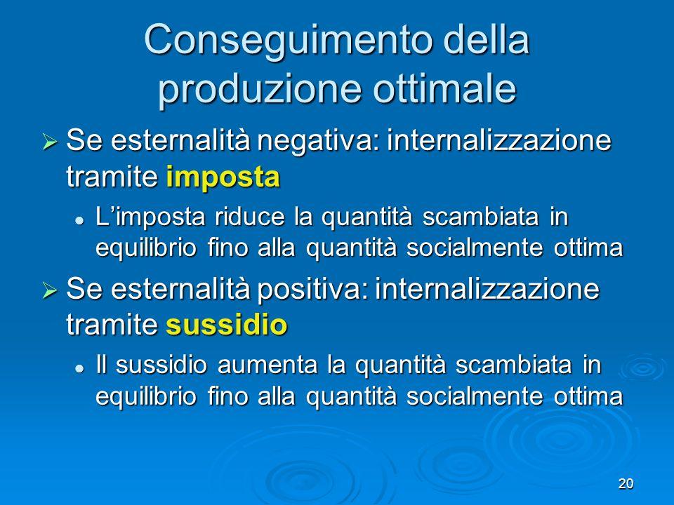 20 Conseguimento della produzione ottimale Se esternalità negativa: internalizzazione tramite imposta Se esternalità negativa: internalizzazione trami