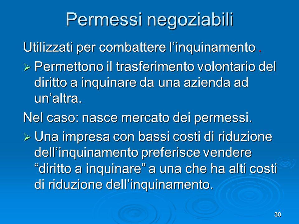 30 Permessi negoziabili Utilizzati per combattere linquinamento.