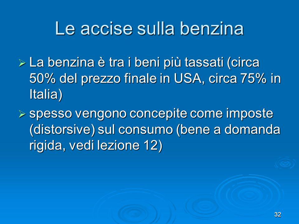 32 Le accise sulla benzina La benzina è tra i beni più tassati (circa 50% del prezzo finale in USA, circa 75% in Italia) La benzina è tra i beni più tassati (circa 50% del prezzo finale in USA, circa 75% in Italia) spesso vengono concepite come imposte (distorsive) sul consumo (bene a domanda rigida, vedi lezione 12) spesso vengono concepite come imposte (distorsive) sul consumo (bene a domanda rigida, vedi lezione 12)