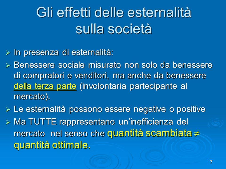 7 Gli effetti delle esternalità sulla società In presenza di esternalità: In presenza di esternalità: Benessere sociale misurato non solo da benessere di compratori e venditori, ma anche da benessere della terza parte (involontaria partecipante al mercato).