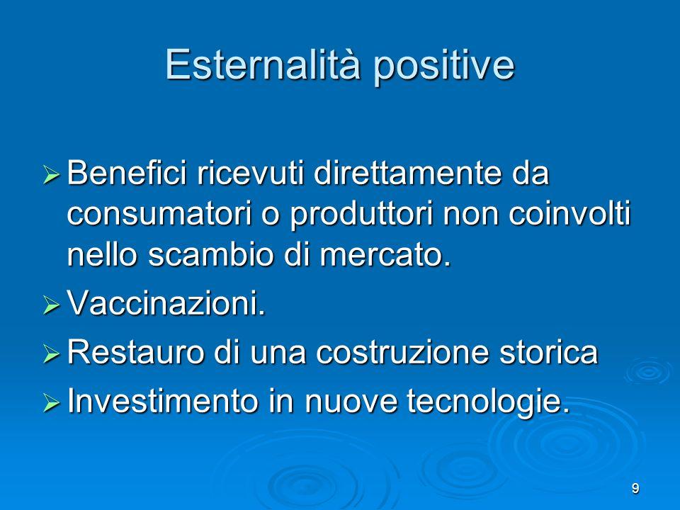 9 Esternalità positive Benefici ricevuti direttamente da consumatori o produttori non coinvolti nello scambio di mercato.