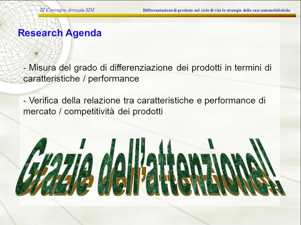 III Convegno Annuale SIM Differenziazione di prodotto nel ciclo di vita le strategie delle case automobilistiche Research Agenda - Misura del grado di differenziazione dei prodotti in termini di caratteristiche / performance - Verifica della relazione tra caratteristiche e performance di mercato / competitività dei prodotti