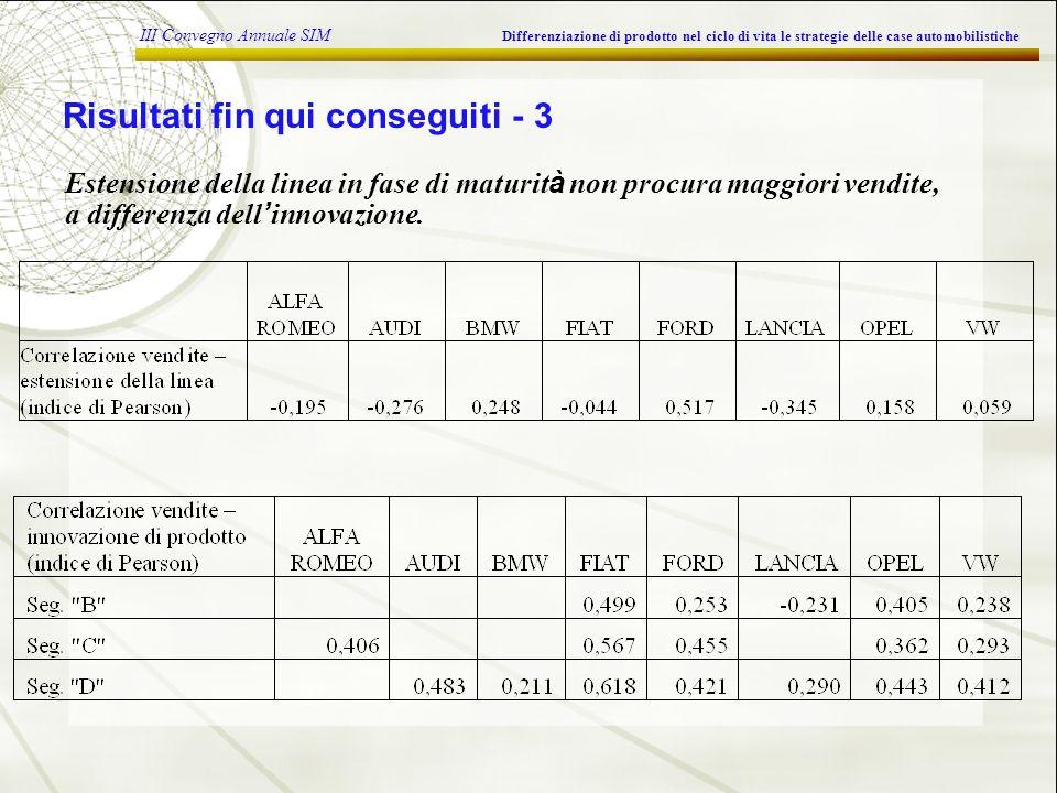 III Convegno Annuale SIM Differenziazione di prodotto nel ciclo di vita le strategie delle case automobilistiche Risultati fin qui conseguiti - 3 Estensione della linea in fase di maturit à non procura maggiori vendite, a differenza dell innovazione.