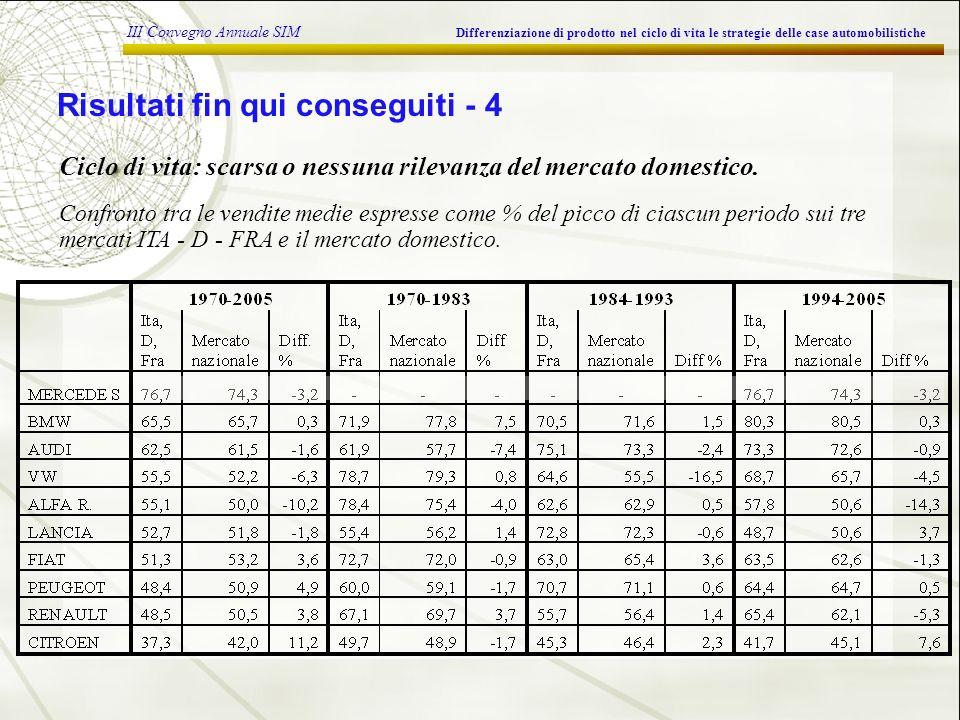 III Convegno Annuale SIM Differenziazione di prodotto nel ciclo di vita le strategie delle case automobilistiche Risultati fin qui conseguiti - 4 Ciclo di vita: scarsa o nessuna rilevanza del mercato domestico.