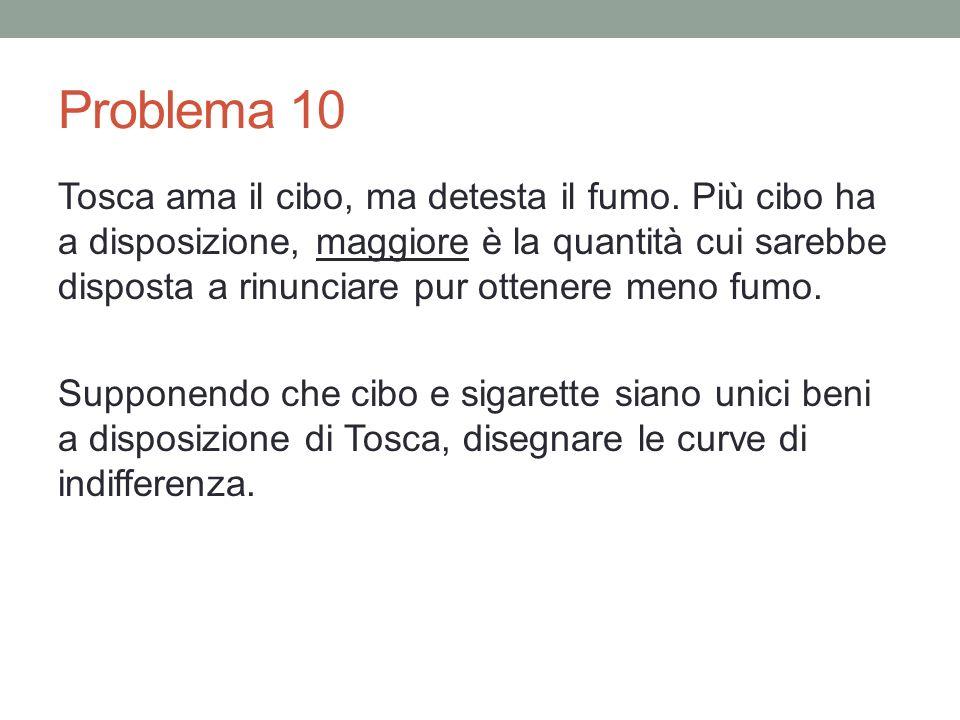 Problema 10 Tosca ama il cibo, ma detesta il fumo. Più cibo ha a disposizione, maggiore è la quantità cui sarebbe disposta a rinunciare pur ottenere m