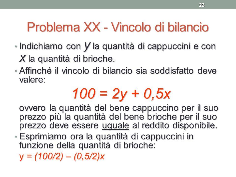 22 Problema XX - Vincolo di bilancio Indichiamo con y la quantità di cappuccini e con x la quantità di brioche. Indichiamo con y la quantità di cappuc