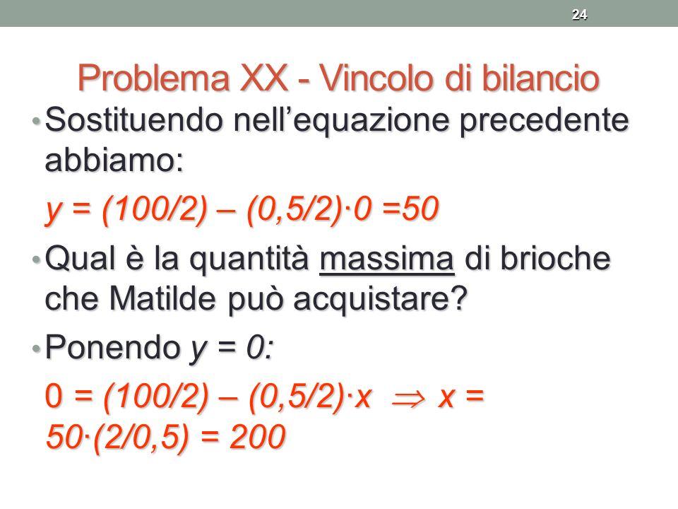 24 Problema XX - Vincolo di bilancio Sostituendo nellequazione precedente abbiamo: Sostituendo nellequazione precedente abbiamo: y = (100/2) – (0,5/2)