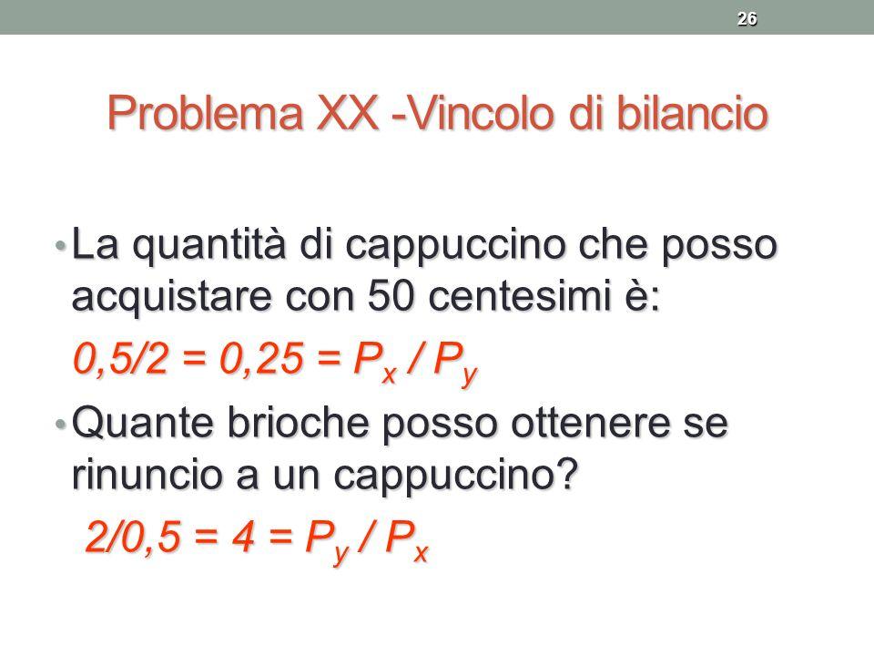 26 Problema XX -Vincolo di bilancio La quantità di cappuccino che posso acquistare con 50 centesimi è: La quantità di cappuccino che posso acquistare