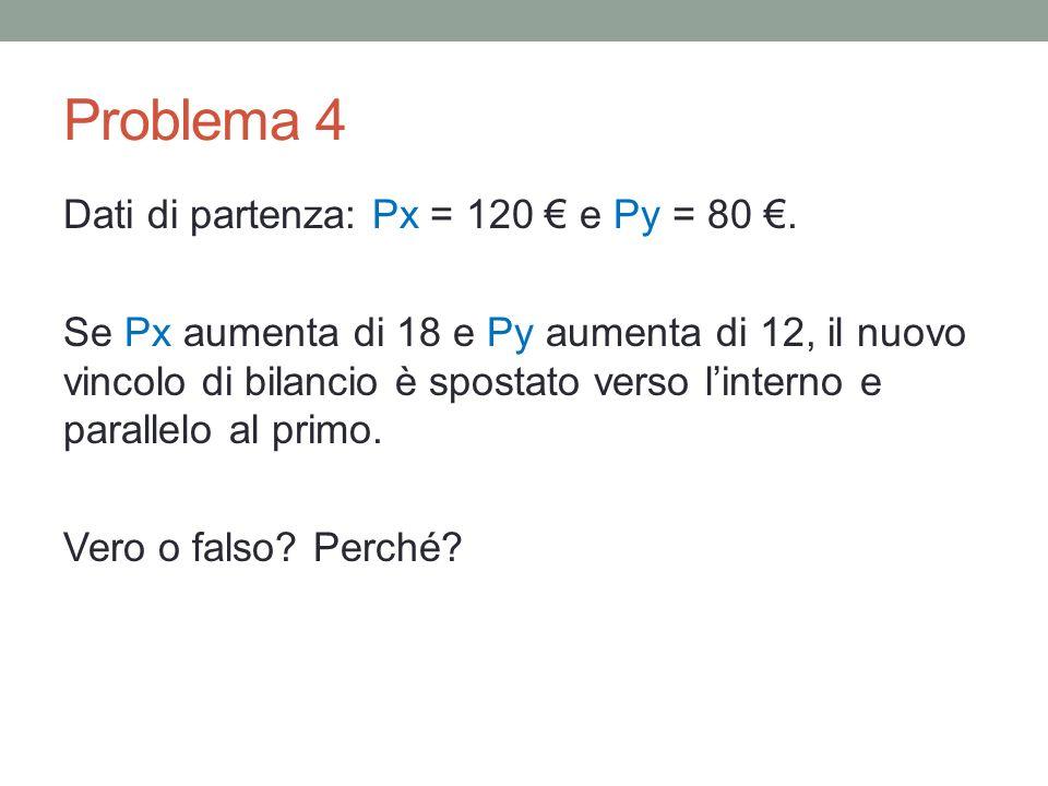 Problema 4 Dati di partenza: Px = 120 e Py = 80. Se Px aumenta di 18 e Py aumenta di 12, il nuovo vincolo di bilancio è spostato verso linterno e para