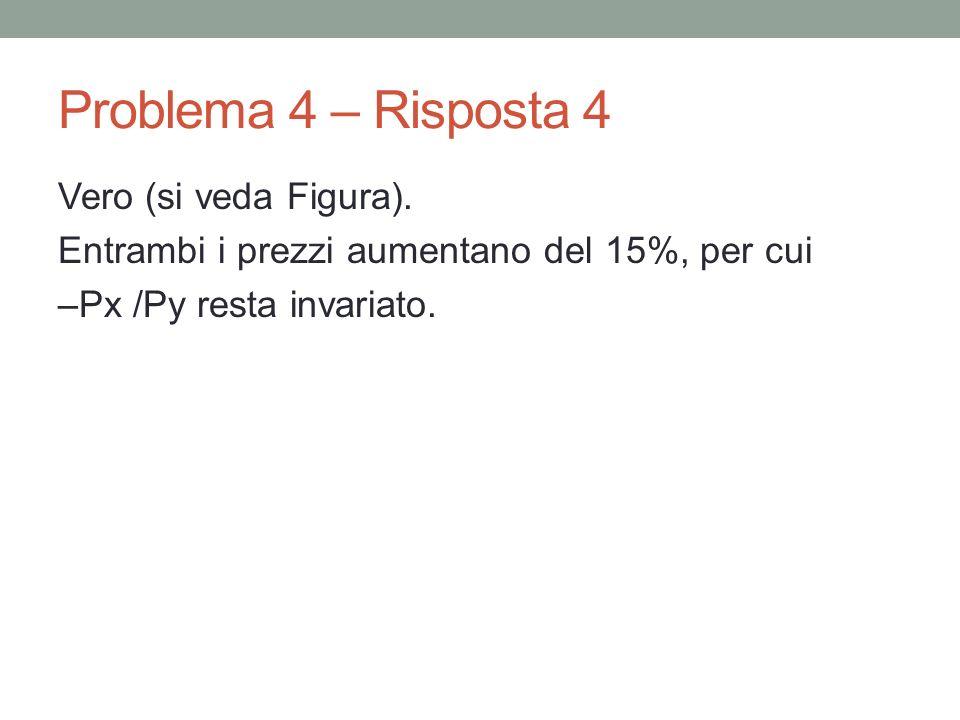 Problema 4 – Risposta 4 Vero (si veda Figura). Entrambi i prezzi aumentano del 15%, per cui –Px /Py resta invariato.