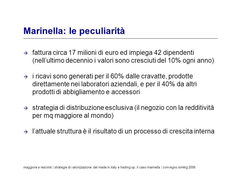 maggiore e resciniti | strategie di valorizzazione del made in italy e trading up. il caso marinella | convegno simktg 2006 Marinella: le peculiarità