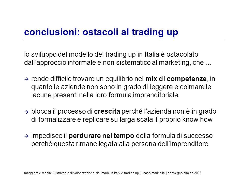 conclusioni: ostacoli al trading up lo sviluppo del modello del trading up in Italia è ostacolato dallapproccio informale e non sistematico al marketi