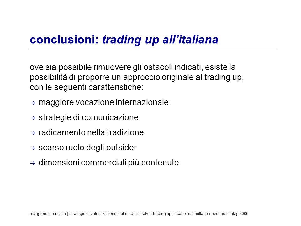 maggiore e resciniti | strategie di valorizzazione del made in italy e trading up. il caso marinella | convegno simktg 2006 conclusioni: trading up al