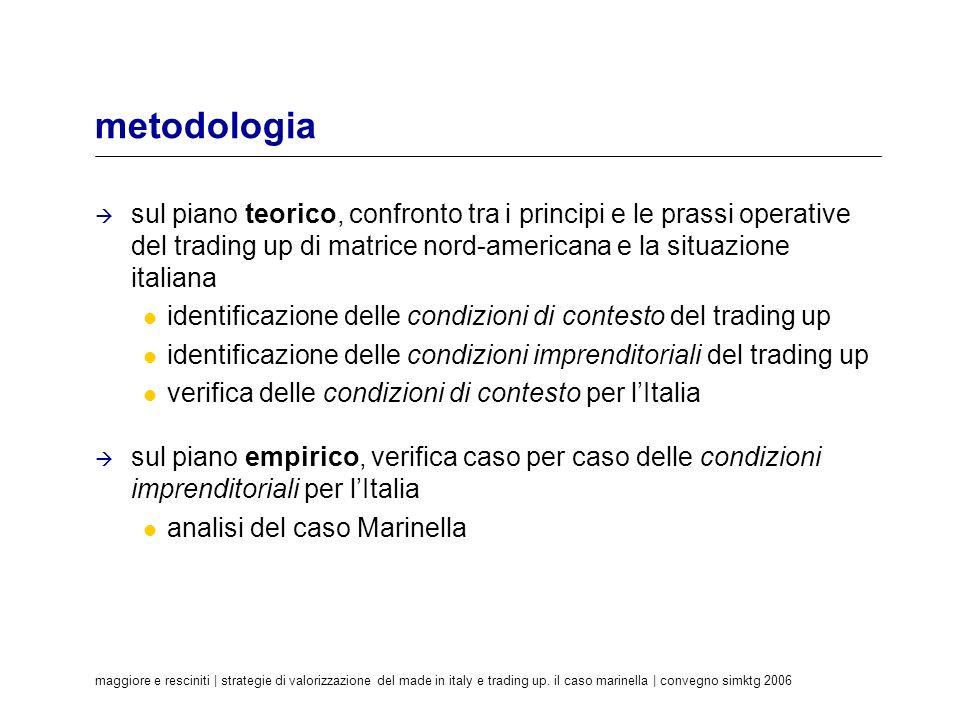 maggiore e resciniti | strategie di valorizzazione del made in italy e trading up. il caso marinella | convegno simktg 2006 metodologia sul piano teor