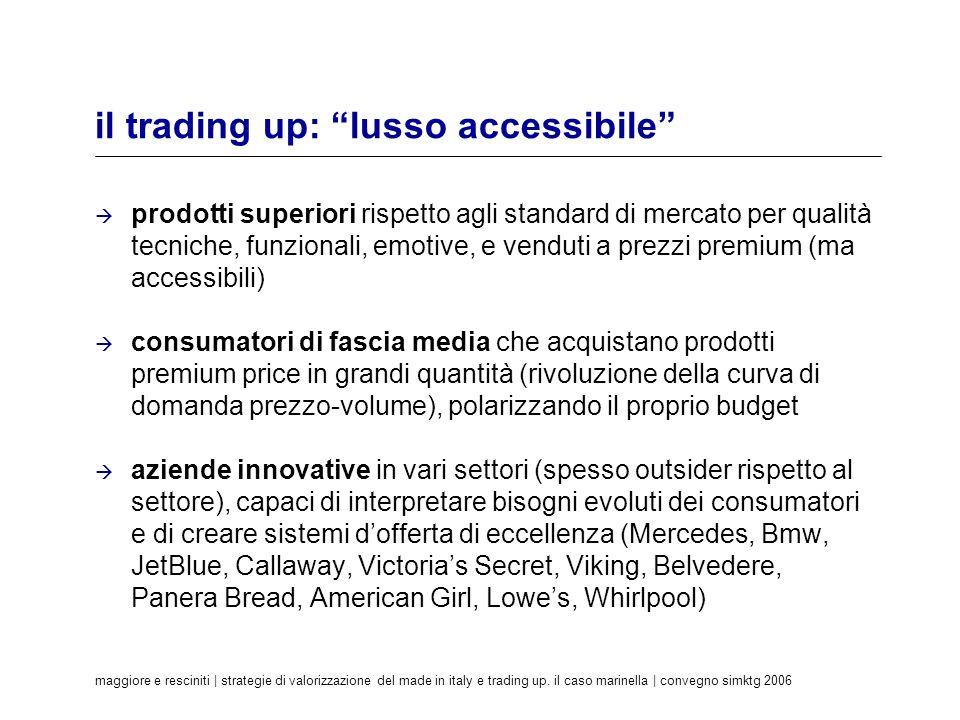 maggiore e resciniti | strategie di valorizzazione del made in italy e trading up. il caso marinella | convegno simktg 2006 il trading up: lusso acces