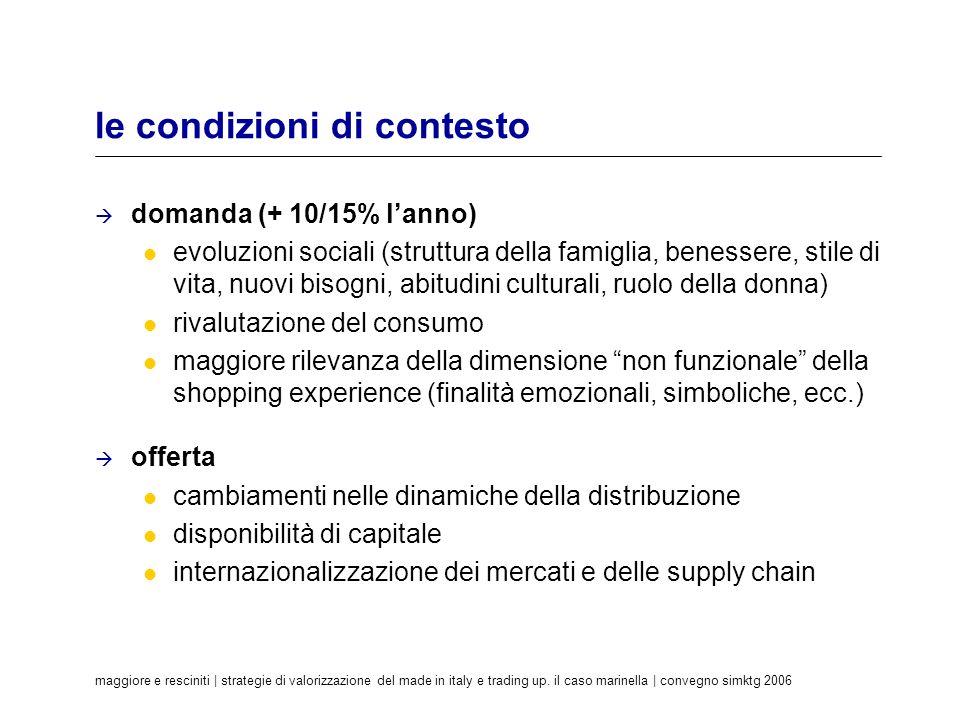 maggiore e resciniti | strategie di valorizzazione del made in italy e trading up. il caso marinella | convegno simktg 2006 le condizioni di contesto