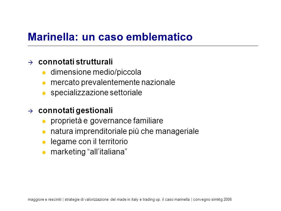 maggiore e resciniti | strategie di valorizzazione del made in italy e trading up. il caso marinella | convegno simktg 2006 Marinella: un caso emblema