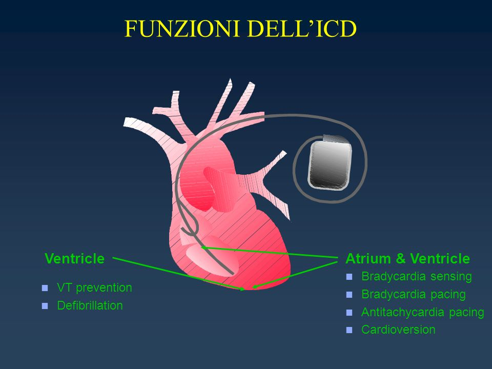FUNZIONI DELLICD VT prevention Defibrillation Atrium & VentricleVentricle Bradycardia sensing Bradycardia pacing Antitachycardia pacing Cardioversion