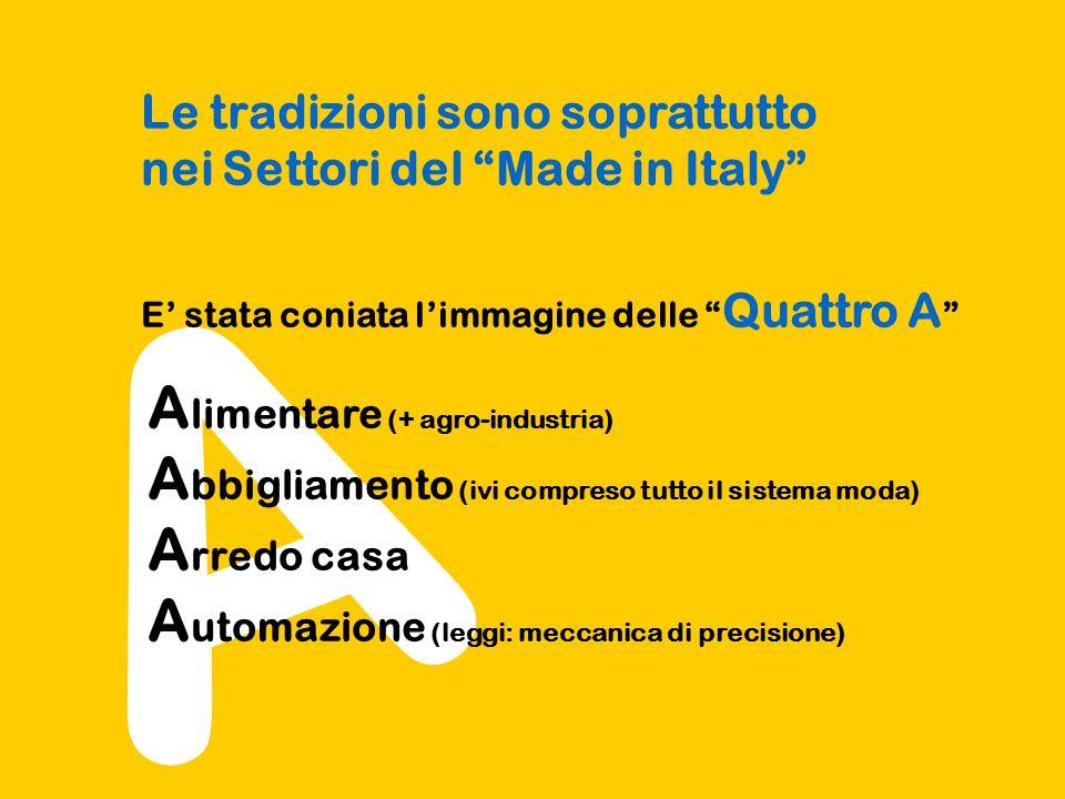 A Le tradizioni sono soprattutto nei Settori del Made in Italy E stata coniata limmagine delle Quattro A A limentare (+ agro-industria) A bbigliamento (ivi compreso tutto il sistema moda) A rredo casa A utomazione (leggi: meccanica di precisione)
