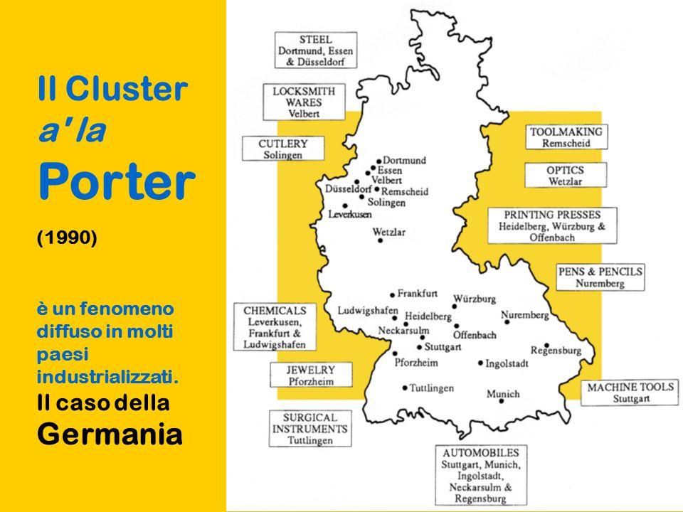 Il Cluster a la PORTER Perché una nazione raggiunge il successo internazionale in una particolare industria (o in un segmento di industria)? .