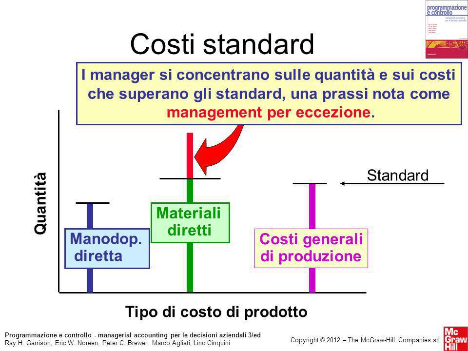 Programmazione e controllo - managerial accounting per le decisioni aziendali 3/ed Ray H.