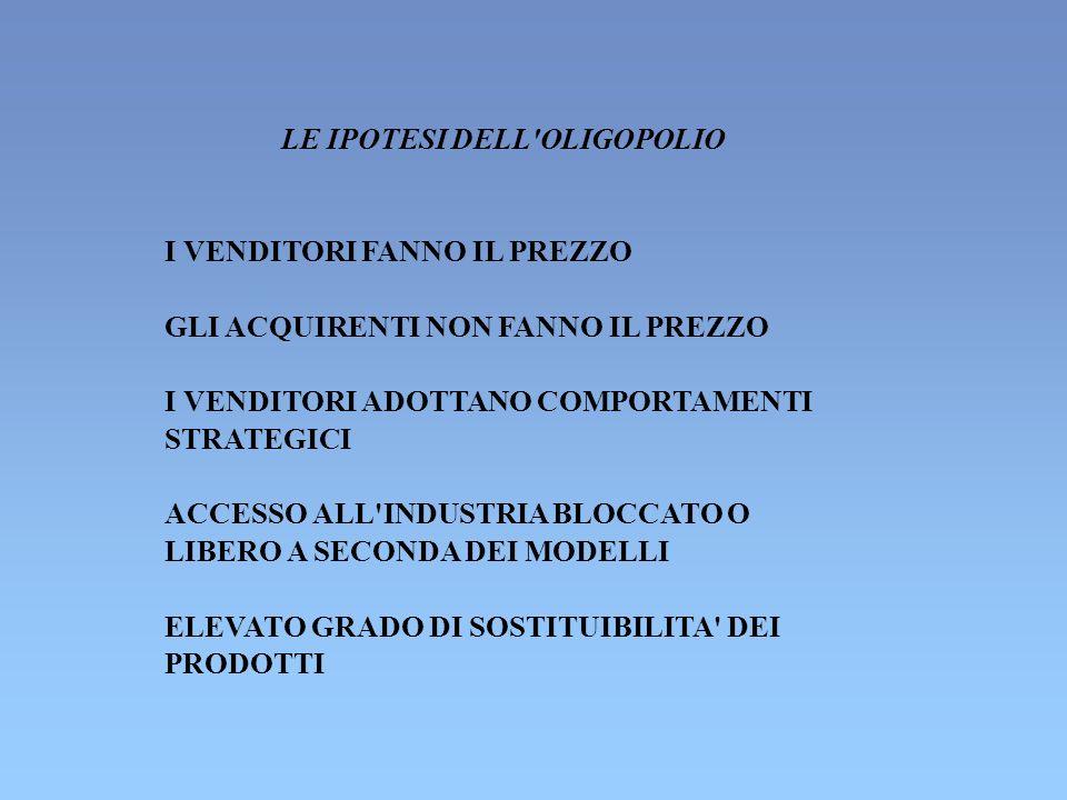 LA DOMANDA DI UNIMPRESA NEL MODELLO DI BERTRAND: E PARI A 0 SE LIMPRESA FISSA UN PREZZO SUPERIORE A QUELLO PRATICATO DALLALTRA IMPRESA.