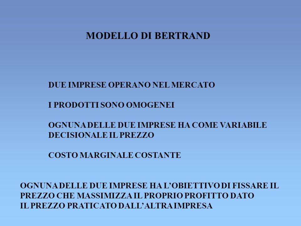MODELLO DI BERTRAND DUE IMPRESE OPERANO NEL MERCATO I PRODOTTI SONO OMOGENEI OGNUNA DELLE DUE IMPRESE HA COME VARIABILE DECISIONALE IL PREZZO COSTO MARGINALE COSTANTE OGNUNA DELLE DUE IMPRESE HA LOBIETTIVO DI FISSARE IL PREZZO CHE MASSIMIZZA IL PROPRIO PROFITTO DATO IL PREZZO PRATICATO DALLALTRA IMPRESA