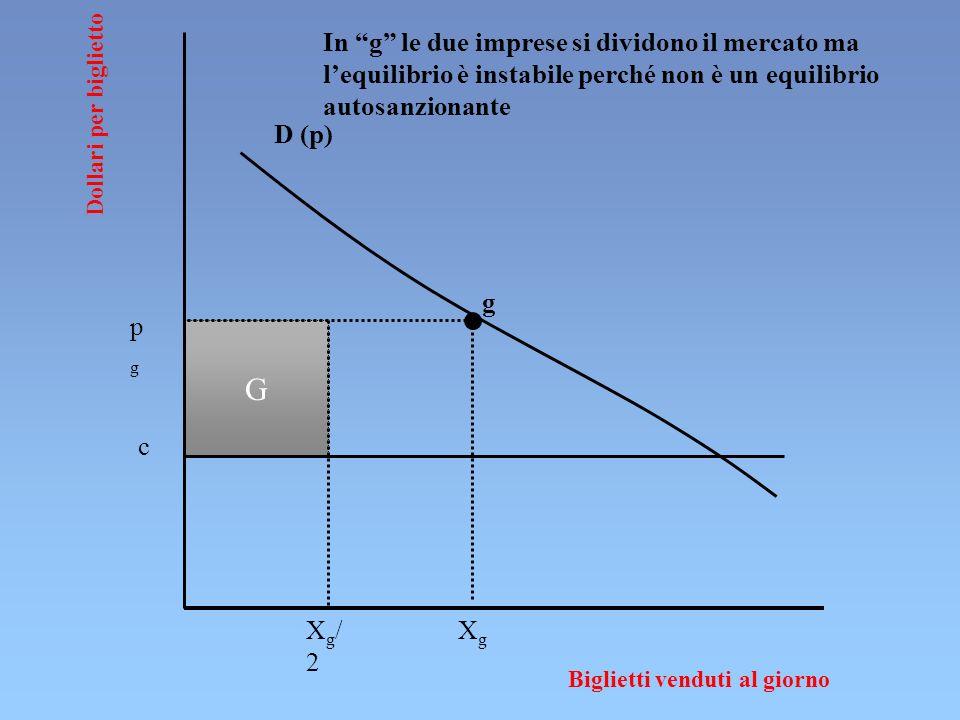 lequilibrio in condizioni di oligopolio collisioni Equilibrio di nash un altro problema dell'equilibrio di nash è la possibilità che manchino del tutto le condizioni per determinarlo.