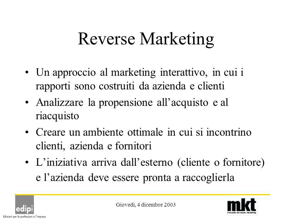 Giovedì, 4 dicembre 2003 Reverse Marketing Un approccio al marketing interattivo, in cui i rapporti sono costruiti da azienda e clienti Analizzare la