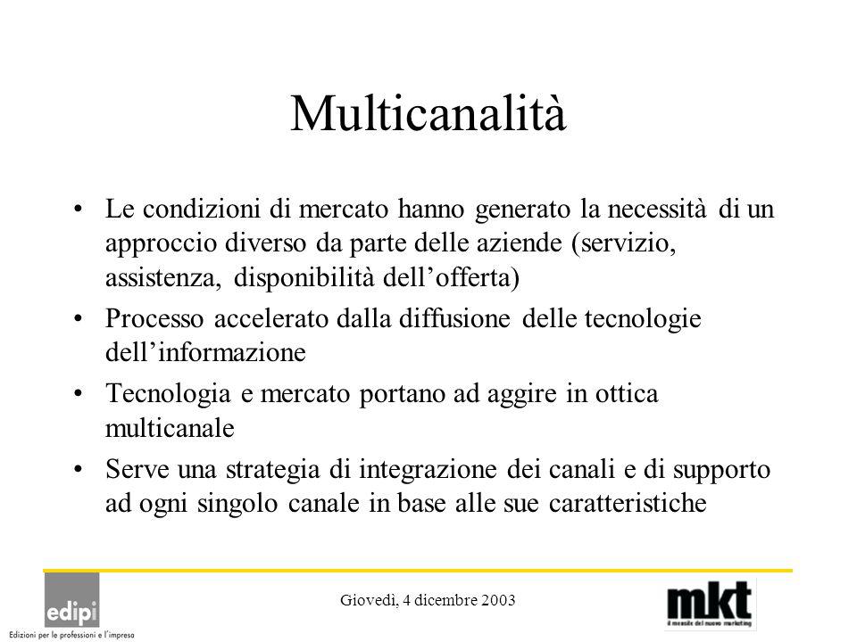 Giovedì, 4 dicembre 2003 Multicanalità Le condizioni di mercato hanno generato la necessità di un approccio diverso da parte delle aziende (servizio,