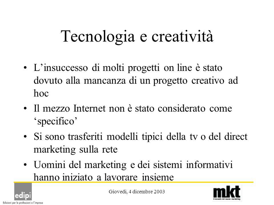 Giovedì, 4 dicembre 2003 Tecnologia e creatività Linsuccesso di molti progetti on line è stato dovuto alla mancanza di un progetto creativo ad hoc Il
