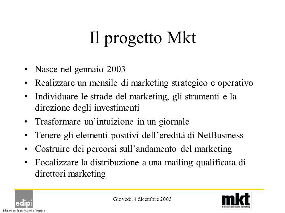 Giovedì, 4 dicembre 2003 Il progetto Mkt Nasce nel gennaio 2003 Realizzare un mensile di marketing strategico e operativo Individuare le strade del ma