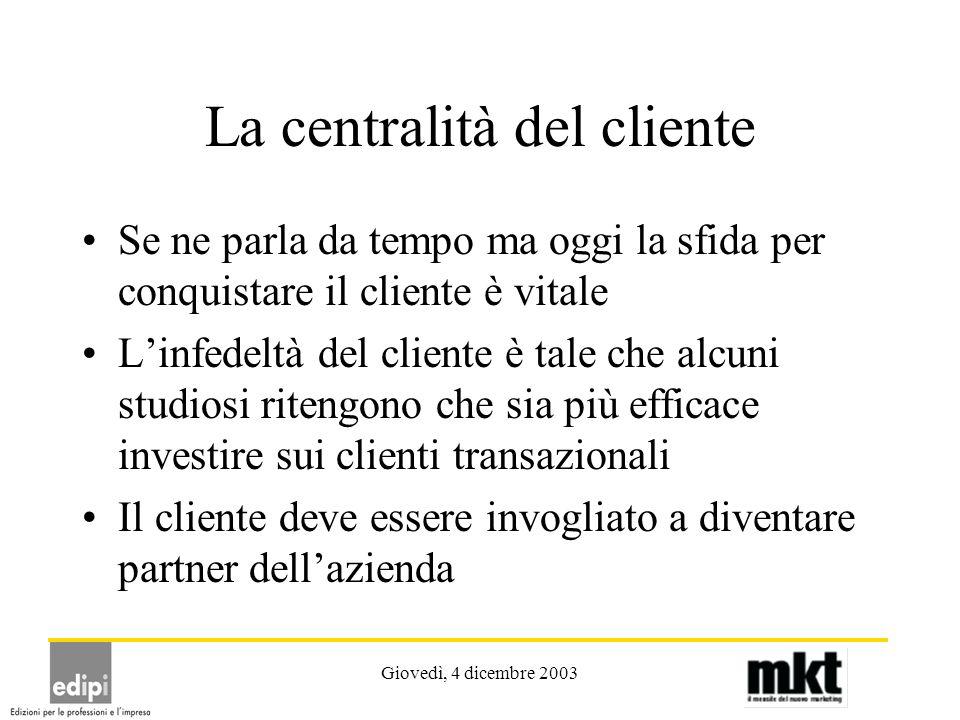 Giovedì, 4 dicembre 2003 La centralità del cliente Se ne parla da tempo ma oggi la sfida per conquistare il cliente è vitale Linfedeltà del cliente è