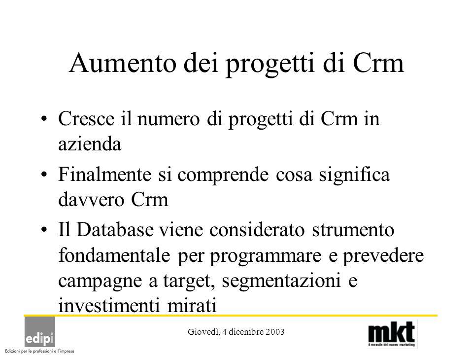 Giovedì, 4 dicembre 2003 Aumento dei progetti di Crm Cresce il numero di progetti di Crm in azienda Finalmente si comprende cosa significa davvero Crm Il Database viene considerato strumento fondamentale per programmare e prevedere campagne a target, segmentazioni e investimenti mirati