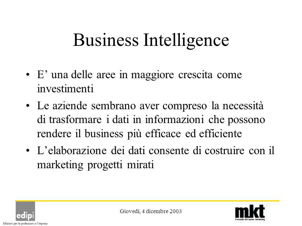 Giovedì, 4 dicembre 2003 Business Intelligence E una delle aree in maggiore crescita come investimenti Le aziende sembrano aver compreso la necessità di trasformare i dati in informazioni che possono rendere il business più efficace ed efficiente Lelaborazione dei dati consente di costruire con il marketing progetti mirati