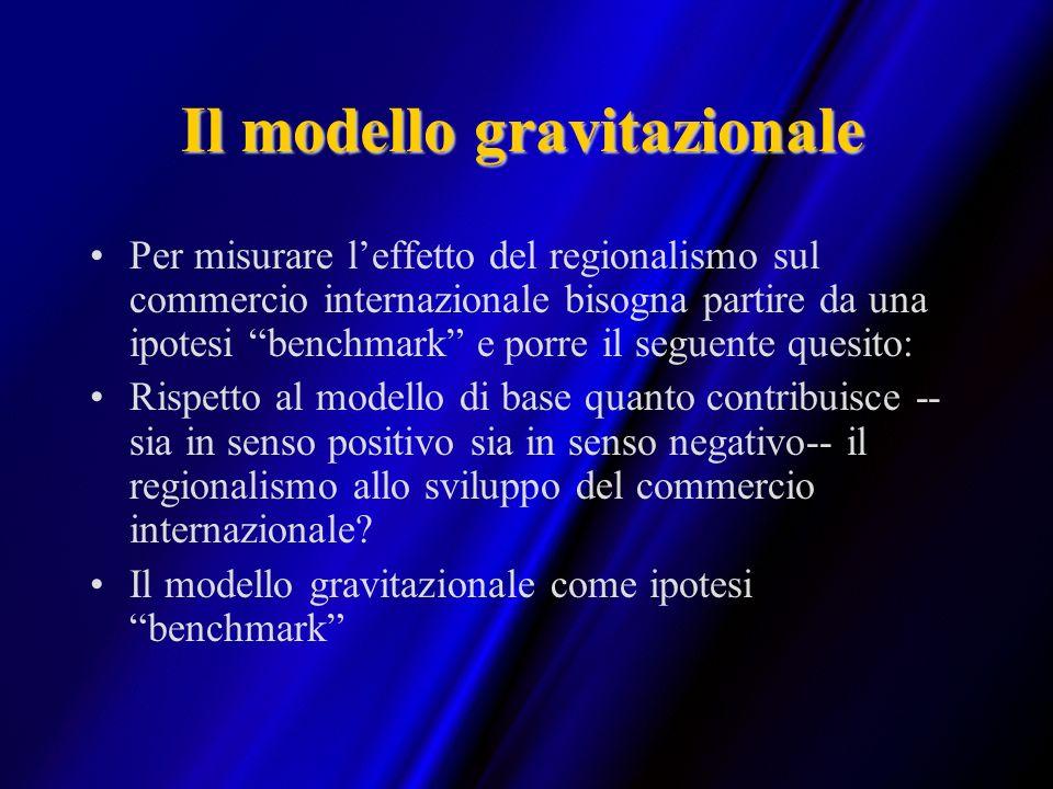 Il modello gravitazionale Per misurare leffetto del regionalismo sul commercio internazionale bisogna partire da una ipotesi benchmark e porre il segu