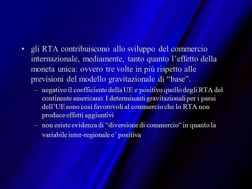 gli RTA contribuiscono allo sviluppo del commercio internazionale, mediamente, tanto quanto leffetto della moneta unica: ovvero tre volte in più rispe