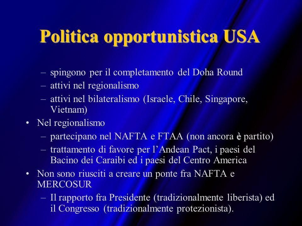 Politica opportunistica USA –spingono per il completamento del Doha Round –attivi nel regionalismo –attivi nel bilateralismo (Israele, Chile, Singapor