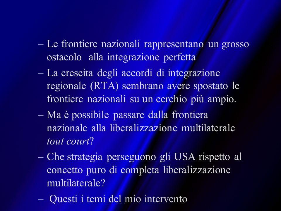 –Le frontiere nazionali rappresentano un grosso ostacolo alla integrazione perfetta –La crescita degli accordi di integrazione regionale (RTA) sembran