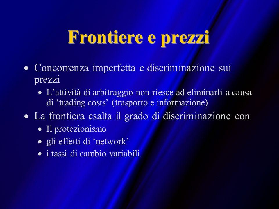Frontiere e prezzi Concorrenza imperfetta e discriminazione sui prezzi Lattività di arbitraggio non riesce ad eliminarli a causa di trading costs (tra
