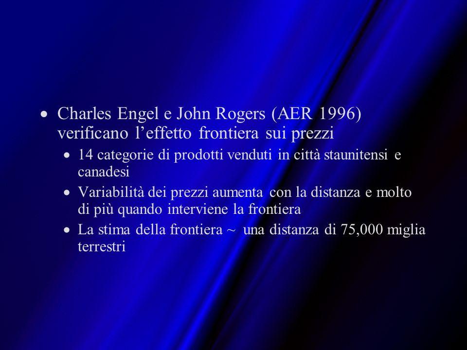 Charles Engel e John Rogers (AER 1996) verificano leffetto frontiera sui prezzi 14 categorie di prodotti venduti in città staunitensi e canadesi Varia