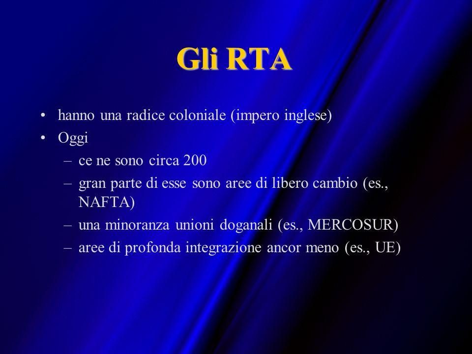 Gli RTA hanno una radice coloniale (impero inglese) Oggi –ce ne sono circa 200 –gran parte di esse sono aree di libero cambio (es., NAFTA) –una minora
