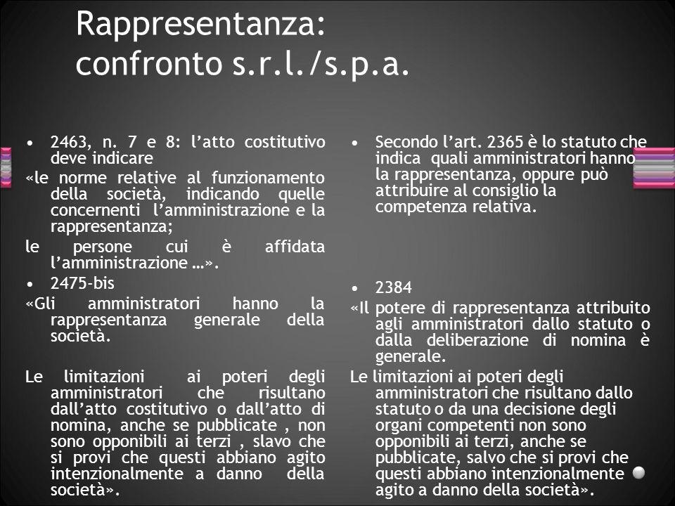 Amministrazione congiuntiva: art. 2258 c.c. Se lamministrazione spetta congiuntamente a più soci, è necessario il consenso di tutti i soci amministrat
