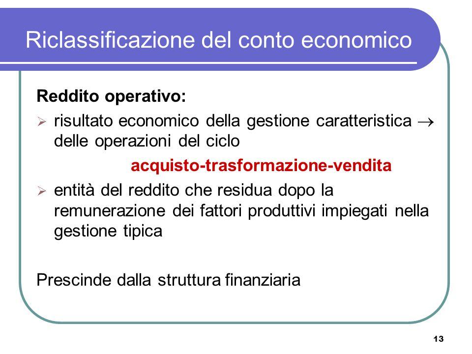 13 Reddito operativo: risultato economico della gestione caratteristica delle operazioni del ciclo acquisto-trasformazione-vendita entità del reddito che residua dopo la remunerazione dei fattori produttivi impiegati nella gestione tipica Prescinde dalla struttura finanziaria Riclassificazione del conto economico