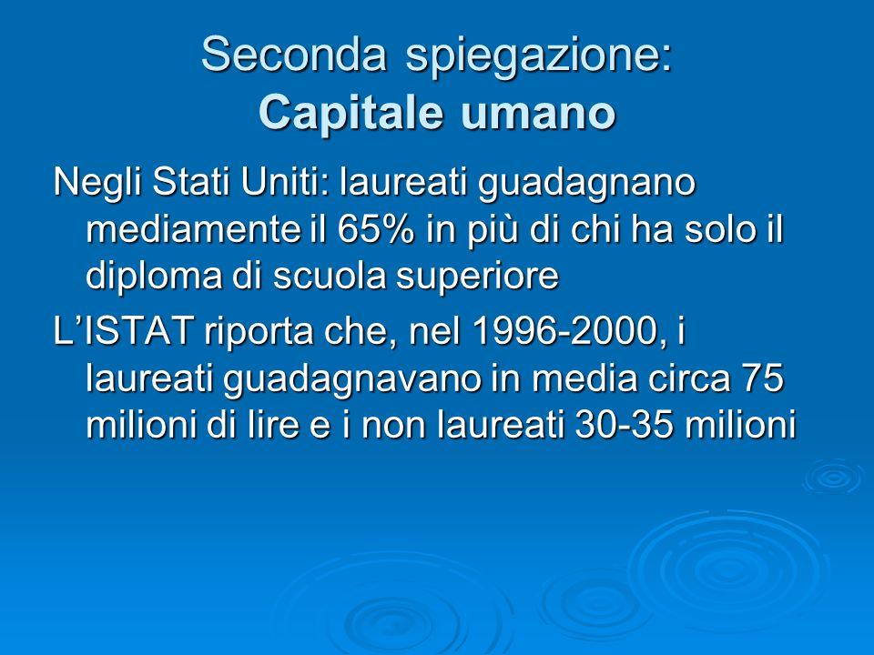 Seconda spiegazione: Capitale umano Laureati del 2001 che lavorano in modo continuativo per sesso - ISTAT Italia Indagine laureati – Anno 2004.