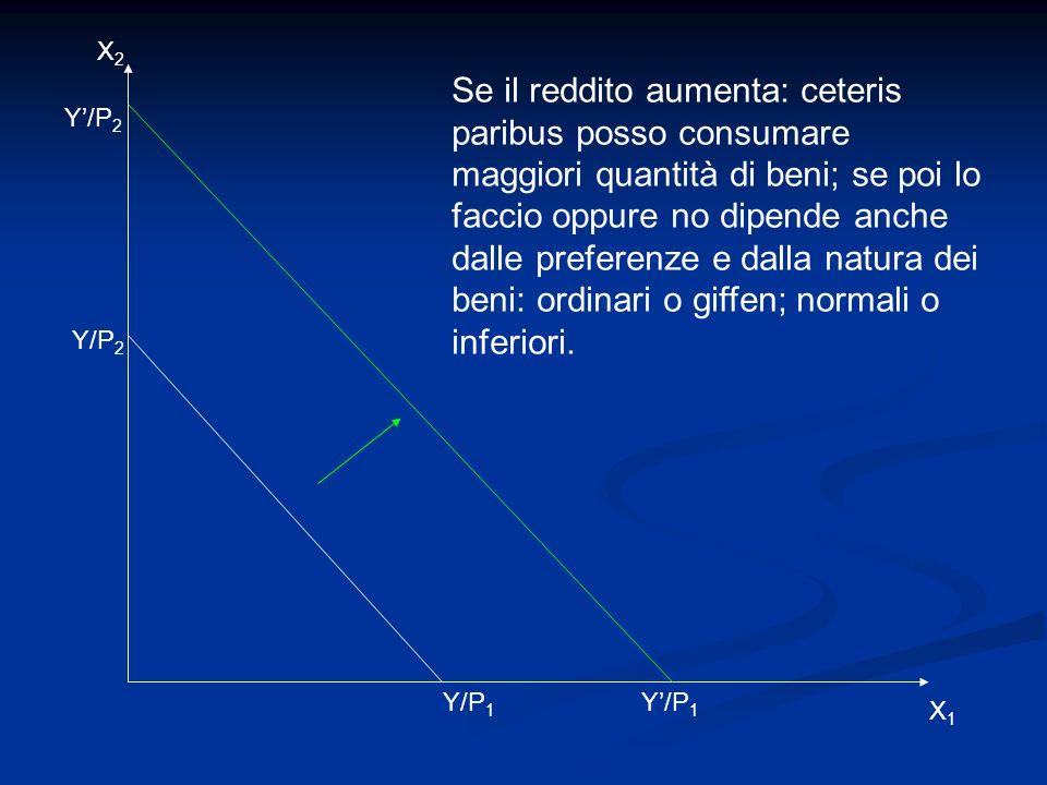 X2X2 X1X1 Se il reddito aumenta: ceteris paribus posso consumare maggiori quantità di beni; se poi lo faccio oppure no dipende anche dalle preferenze