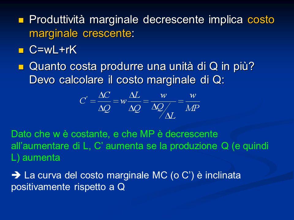 Produttività marginale decrescente implica costo marginale crescente: Produttività marginale decrescente implica costo marginale crescente: C=wL+rK C=