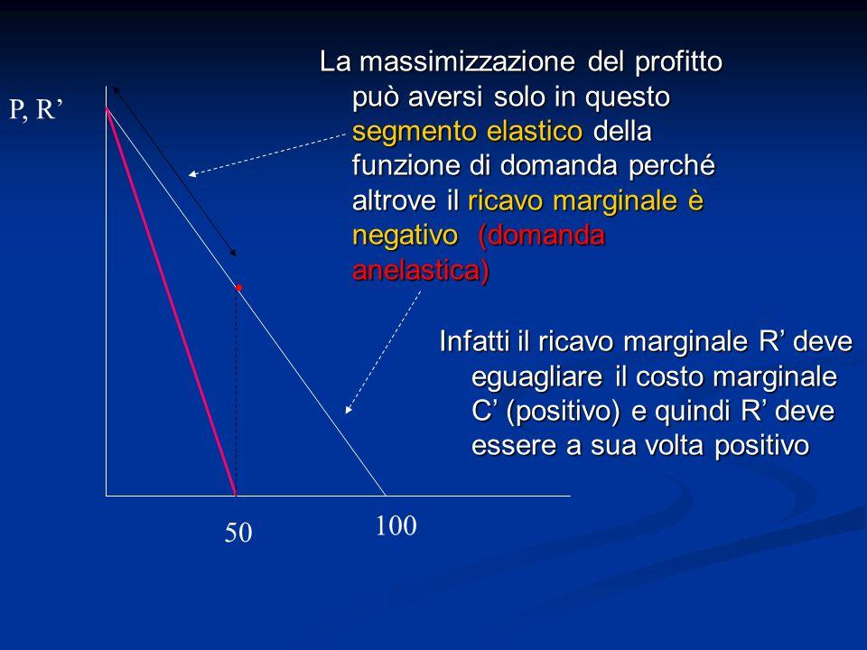 P, R 100 50 La massimizzazione del profitto può aversi solo in questo segmento elastico della funzione di domanda perché altrove il ricavo marginale è