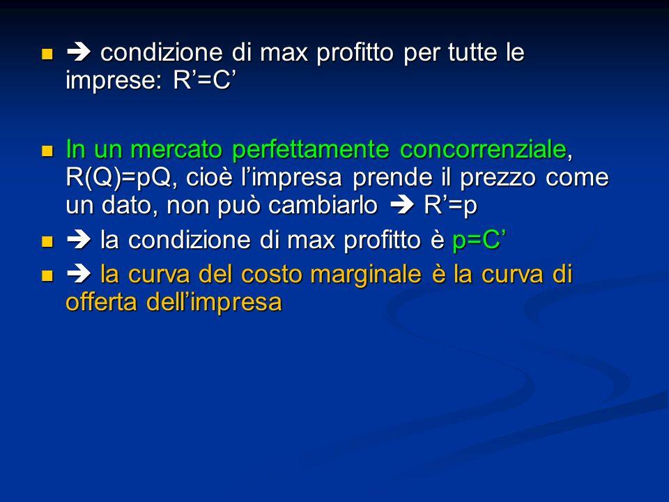condizione di max profitto per tutte le imprese: R=C condizione di max profitto per tutte le imprese: R=C In un mercato perfettamente concorrenziale,