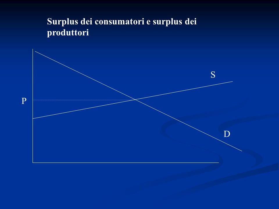 Surplus dei consumatori e surplus dei produttori D S P